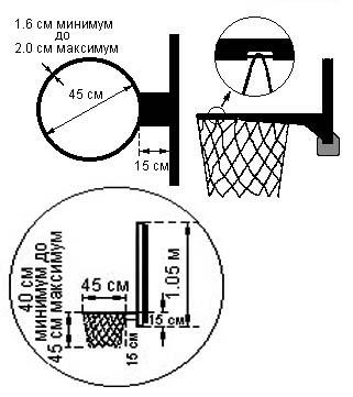 Щит баскетбольный своими руками
