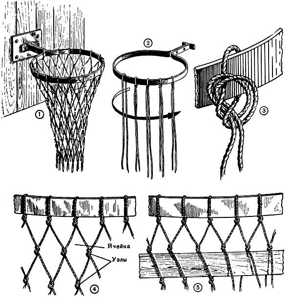 Плетение гамака своими руками схема