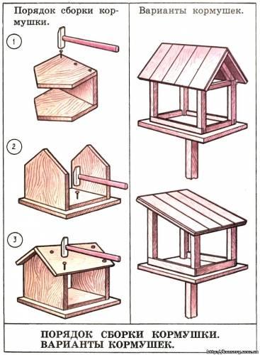 Схема кормушки для птиц своими руками из дерева